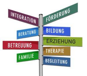 Wegweiser mit Integration, Beratung, Betreuung, Familie, etc.